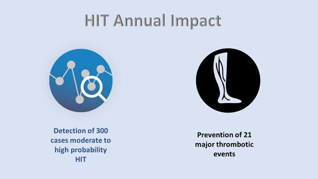 HIT Annual Impact