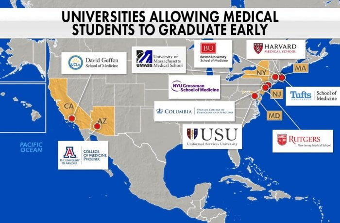 Fox News Graphic Featuring Medical Schools Allowing Early Graduation